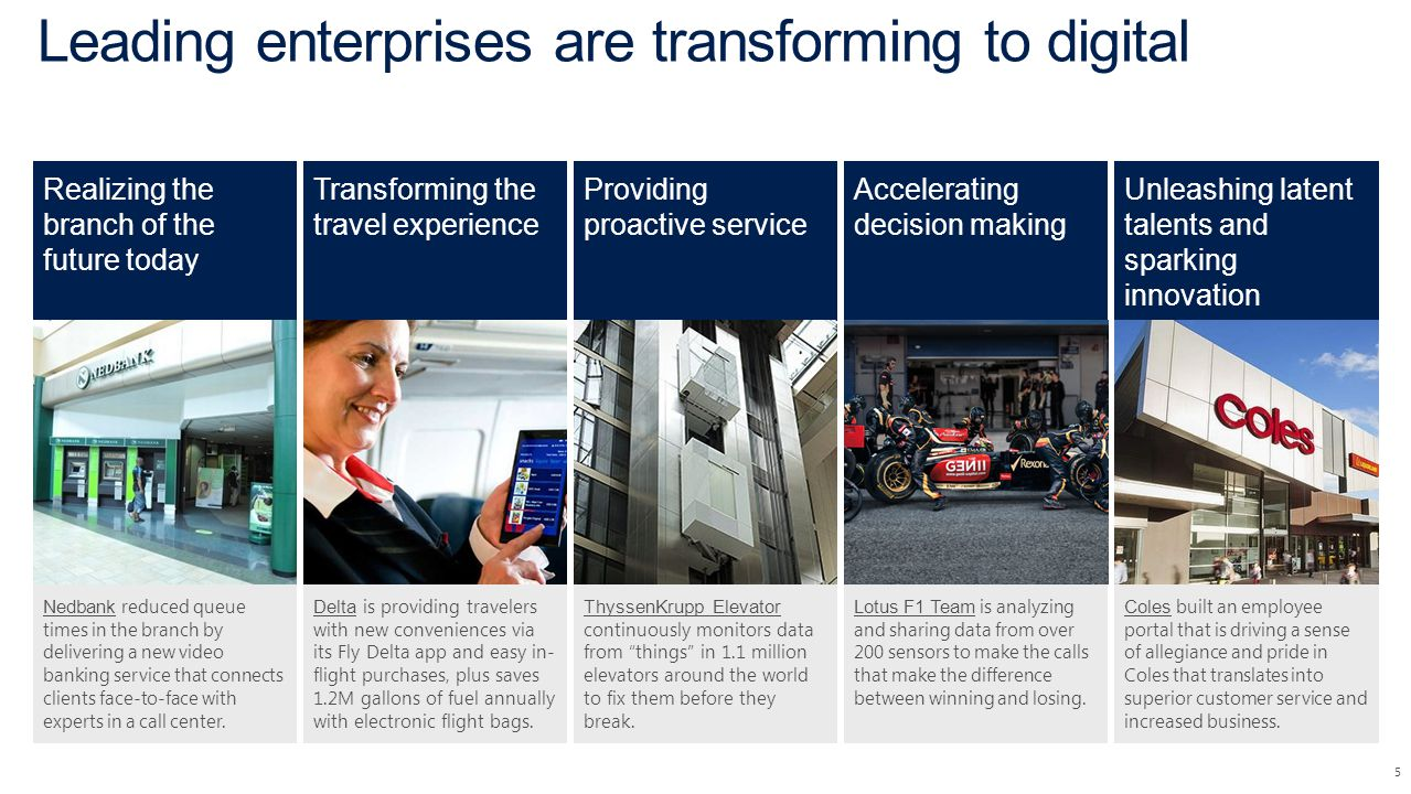 Leading enterprises are transforming to digital