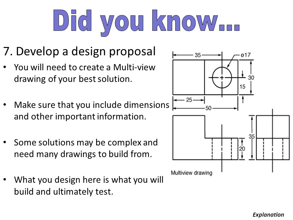 7. Develop a design proposal