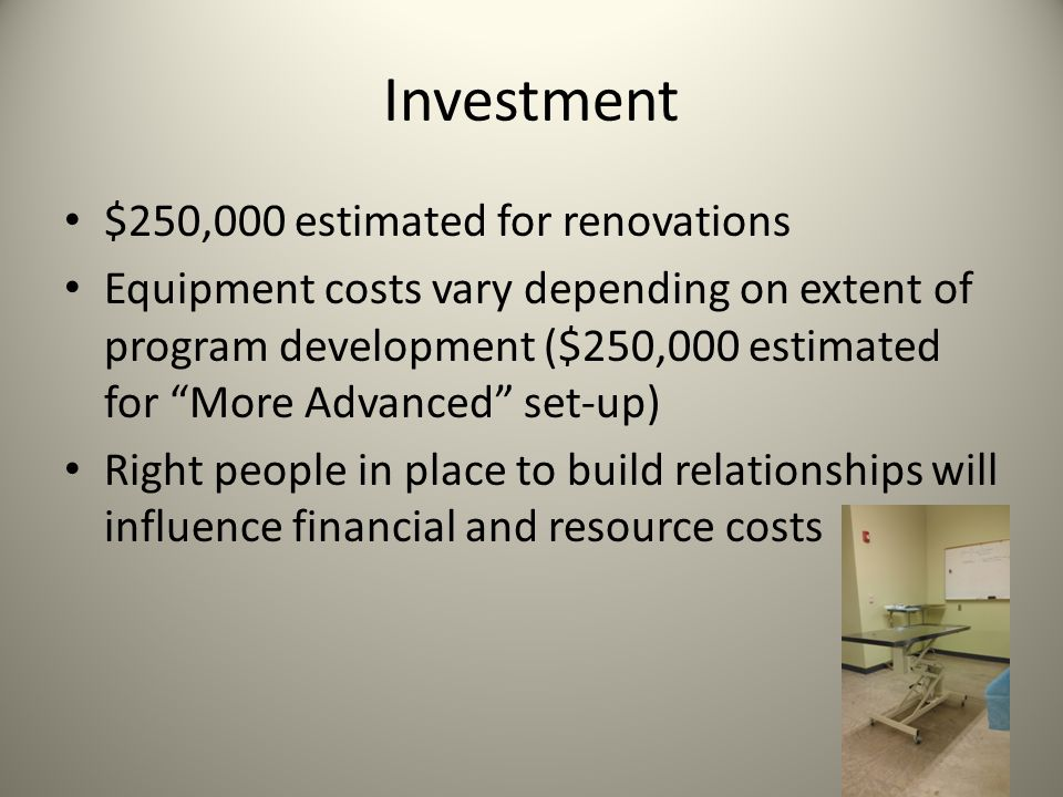 Investment $250,000 estimated for renovations