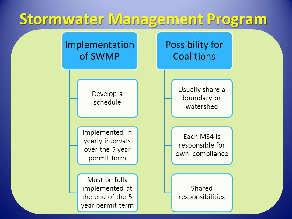 Stormwater Management Program