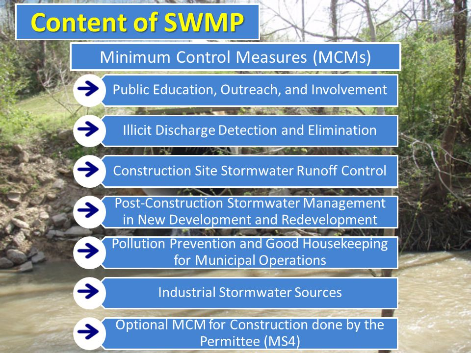 Content of SWMP Minimum Control Measures (MCMs)