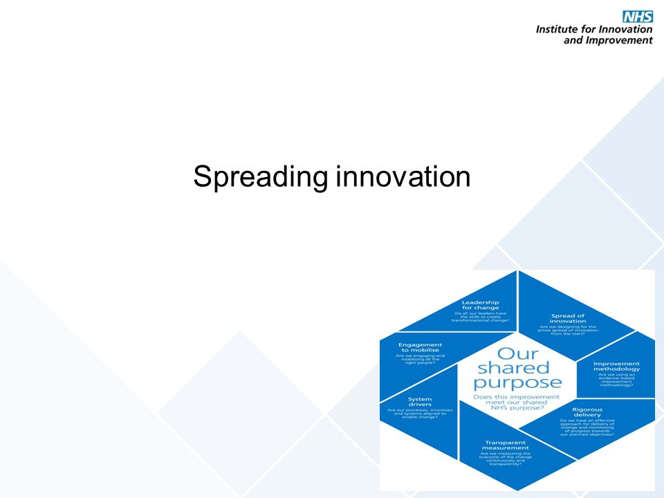 Spreading innovation