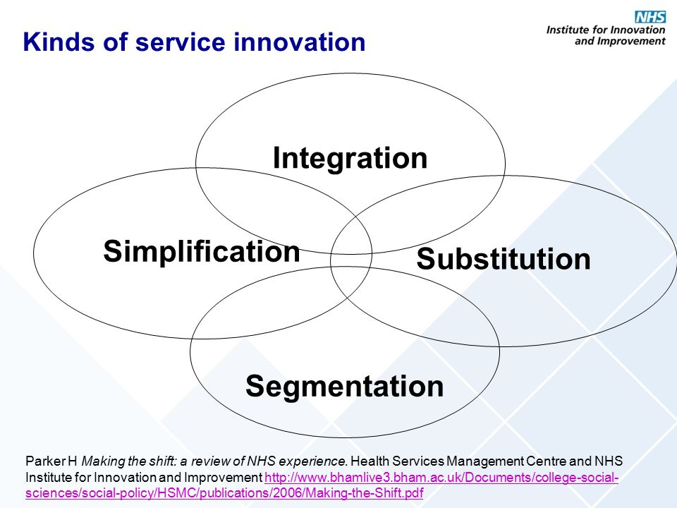 Kinds of service innovation