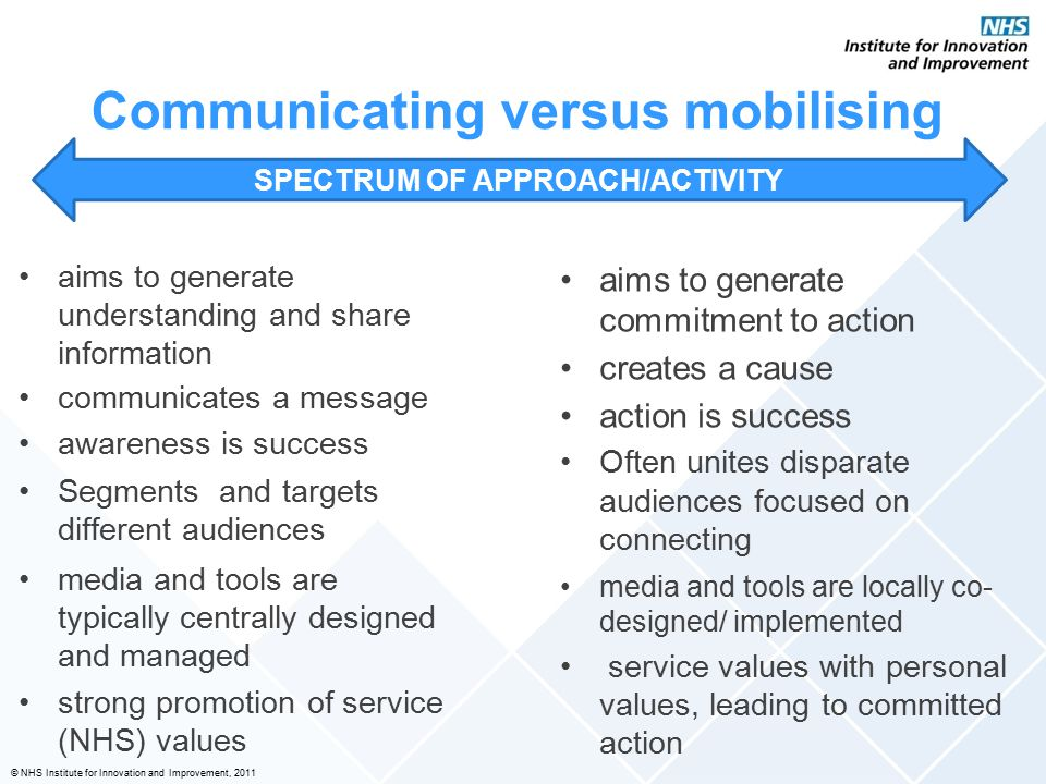 Communicating versus mobilising