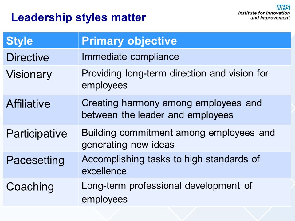 Leadership styles matter