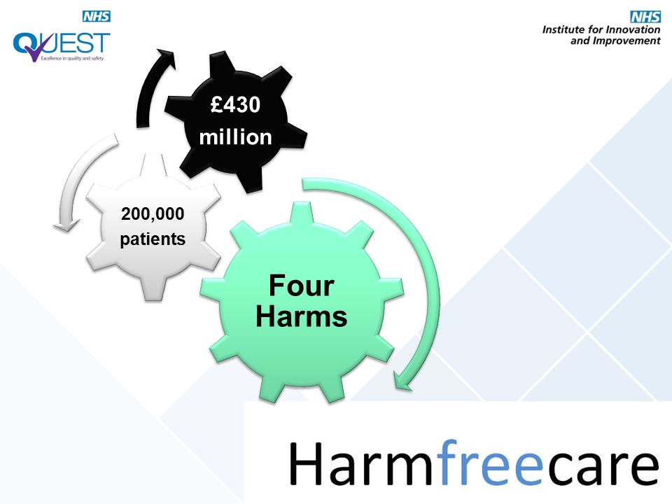 Four Harms patients. 200,000. £430. million.