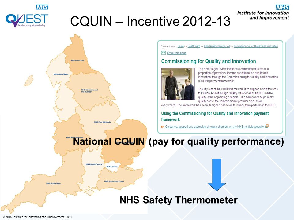 National CQUIN (pay for quality performance) NHS Safety Thermometer