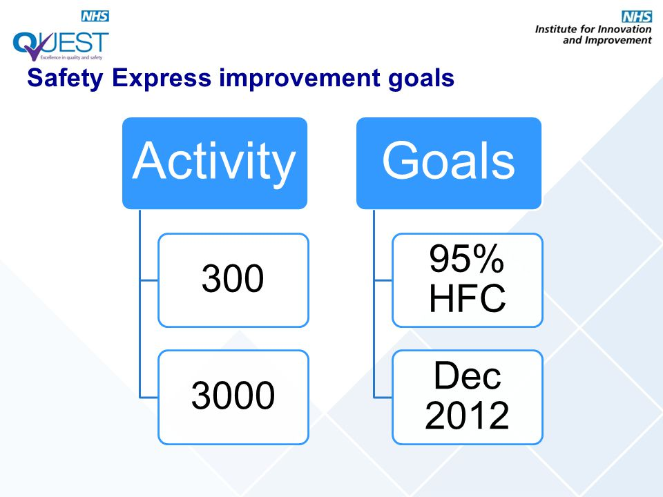 Safety Express improvement goals