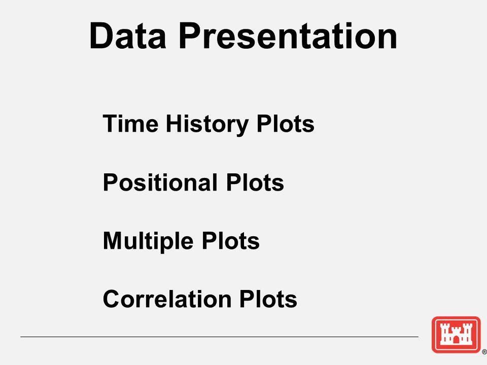 Data Presentation Positional Plots Multiple Plots Correlation Plots