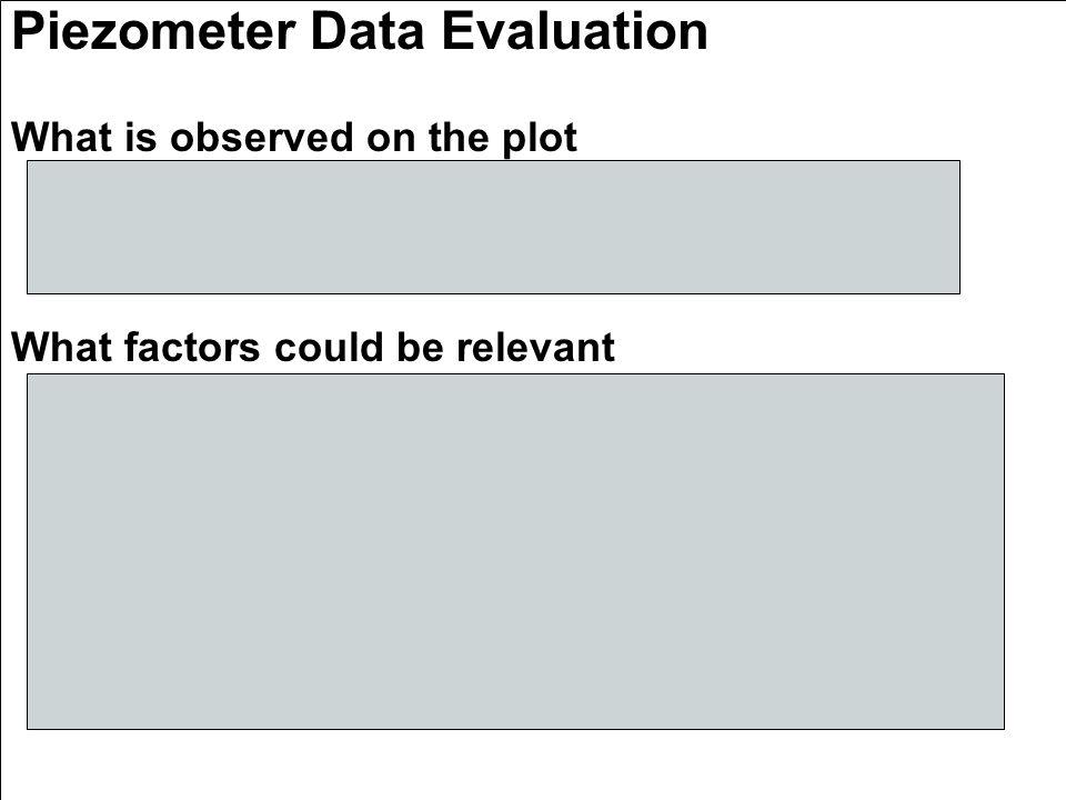 Piezometer Data Evaluation