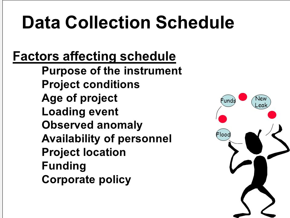 Data Collection Schedule