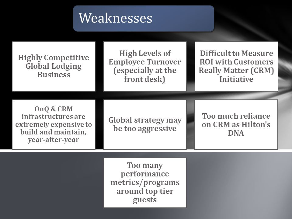 Weaknesses Highly Competitive Global Lodging Business