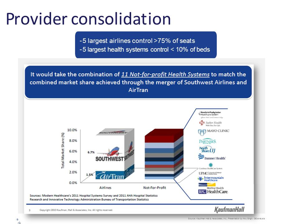 Provider consolidation