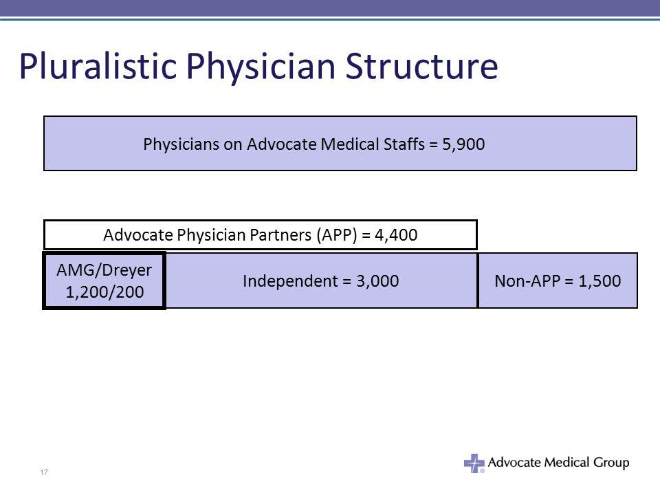 Pluralistic Physician Structure