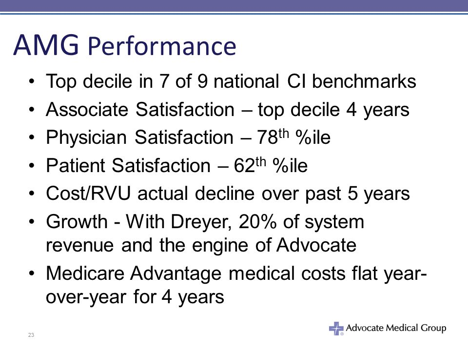 AMG Performance Top decile in 7 of 9 national CI benchmarks