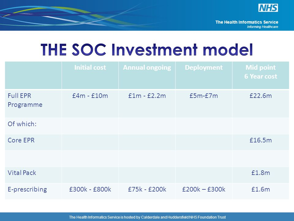 THE SOC Investment model