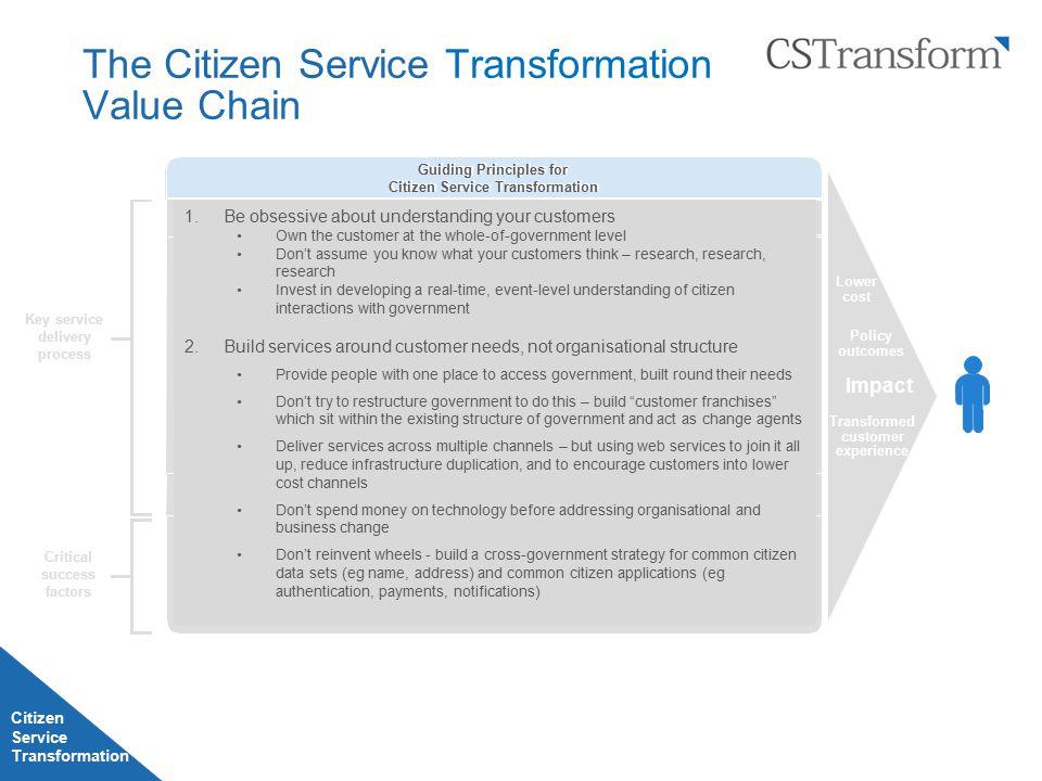 The Citizen Service Transformation Value Chain