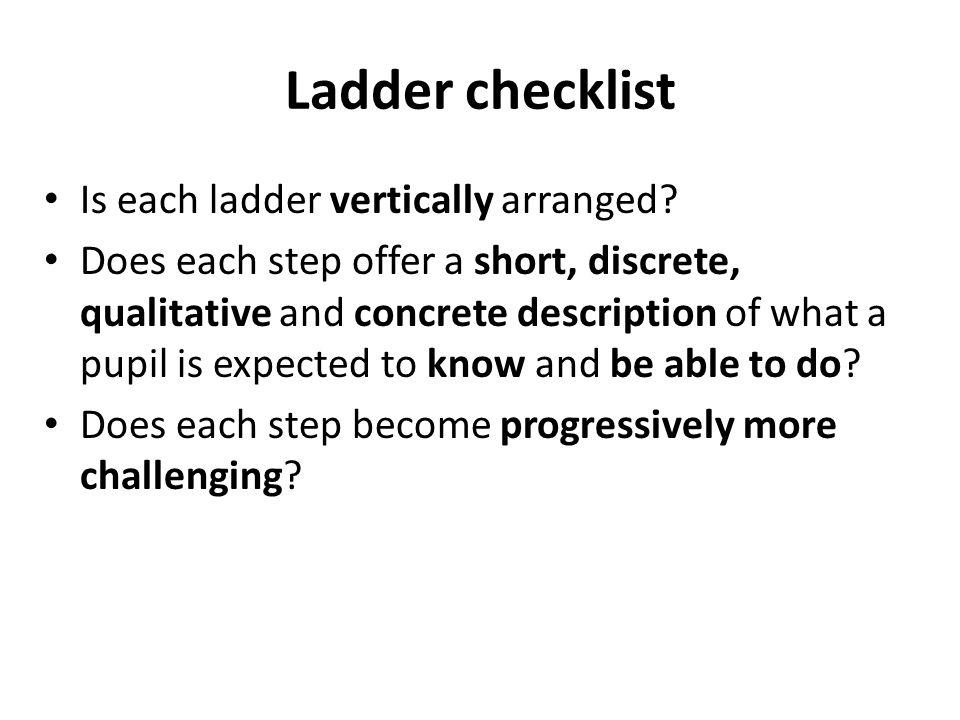 Ladder checklist Is each ladder vertically arranged