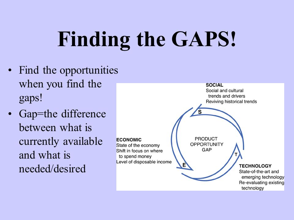 Finding the GAPS! Find the opportunities when you find the gaps!