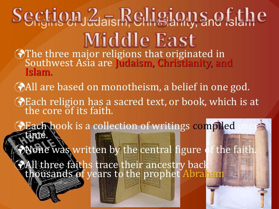 Origins of Judaism, Christianity, and Islam
