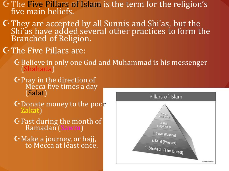 The Five Pillars of Islam is the term for the religion's five main beliefs.