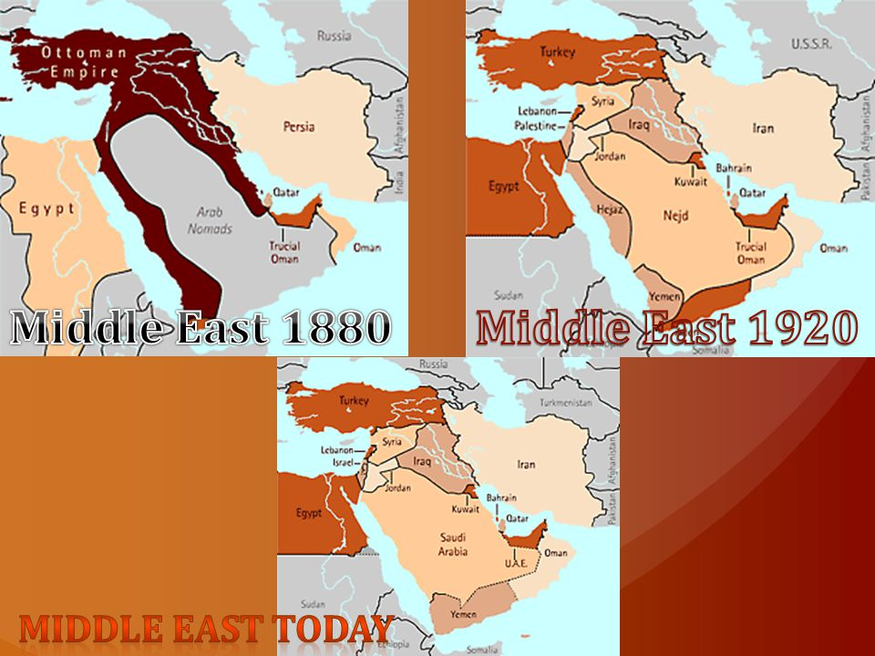 Middle East 1880 Middle East 1920