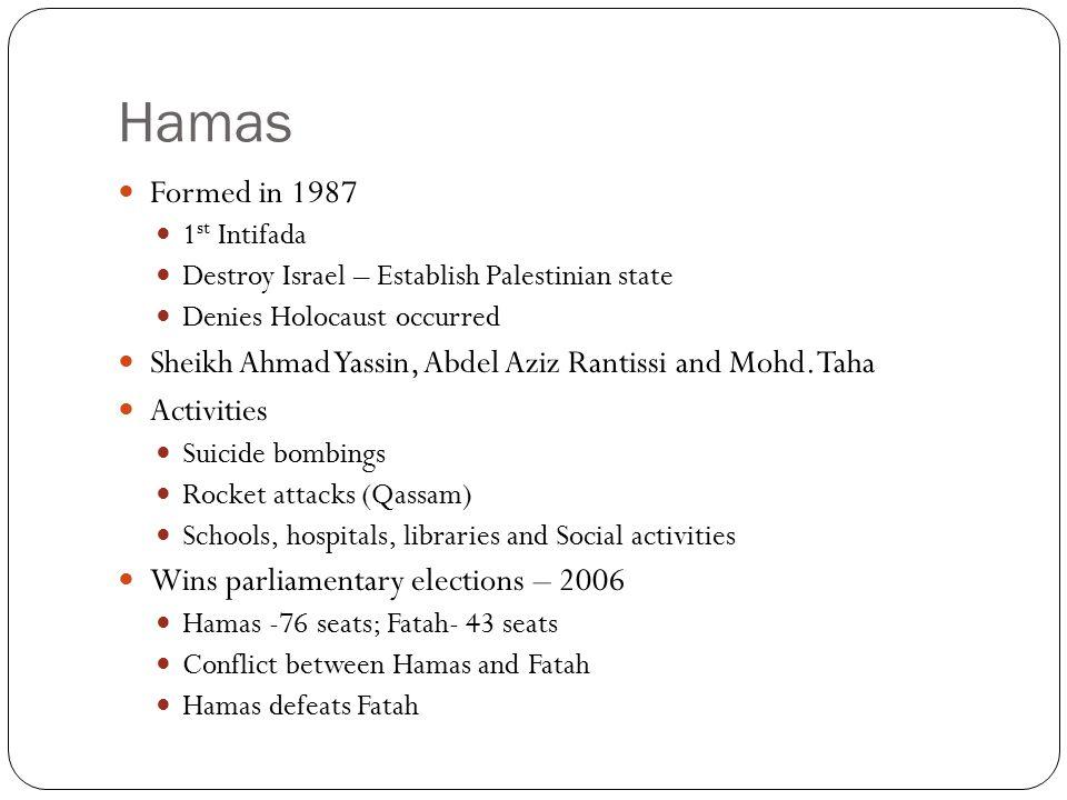 Hamas Formed in 1987. 1st Intifada. Destroy Israel – Establish Palestinian state. Denies Holocaust occurred.