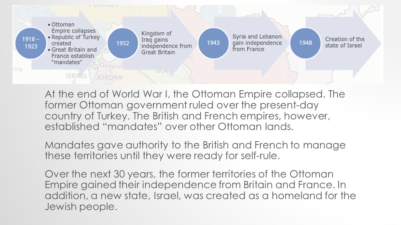 At the end of World War I, the Ottoman Empire collapsed