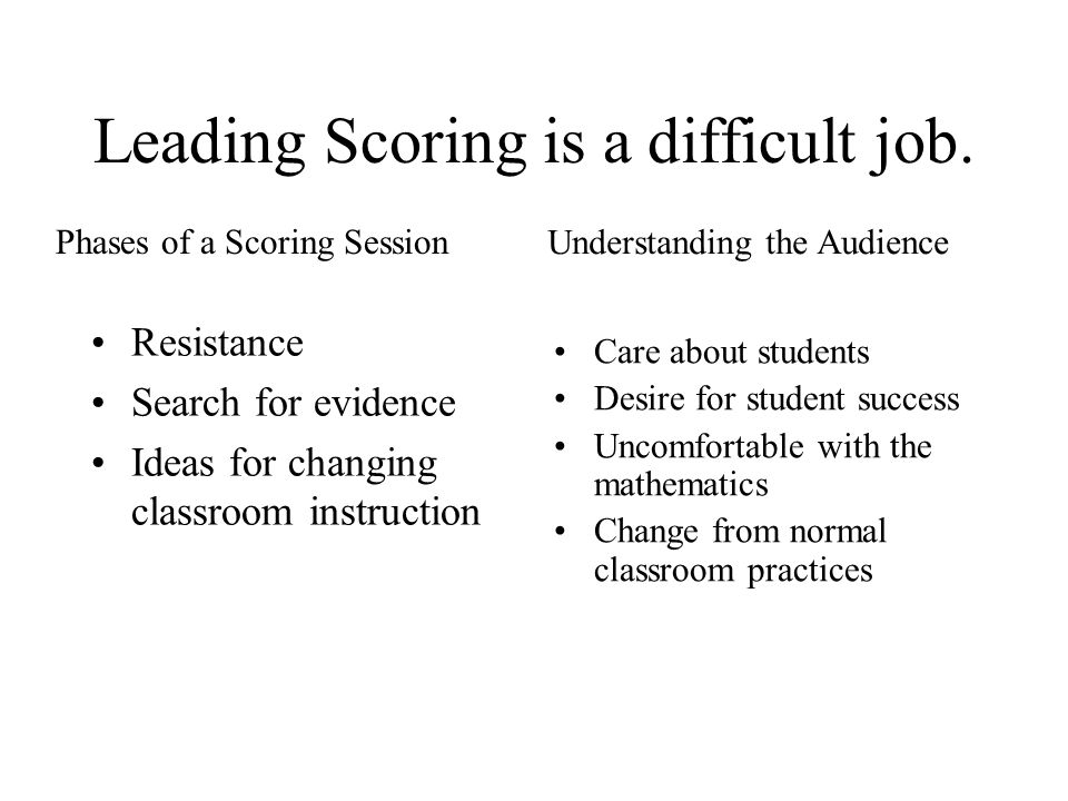 Leading Scoring is a difficult job.