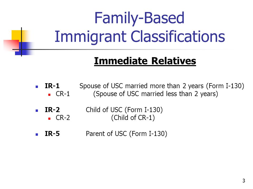 Family-Based Immigrant Classifications