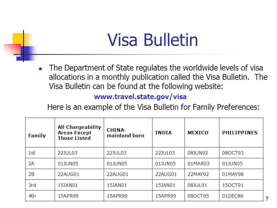 Here is an example of the Visa Bulletin for Family Preferences: