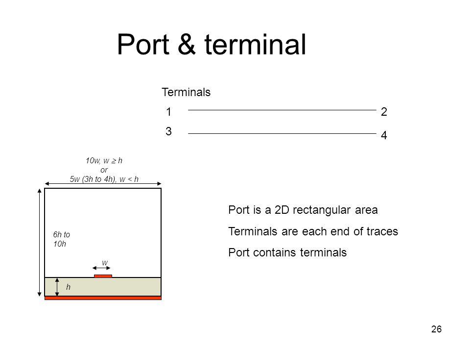 Port & terminal Terminals 1 2 3 4 Port is a 2D rectangular area