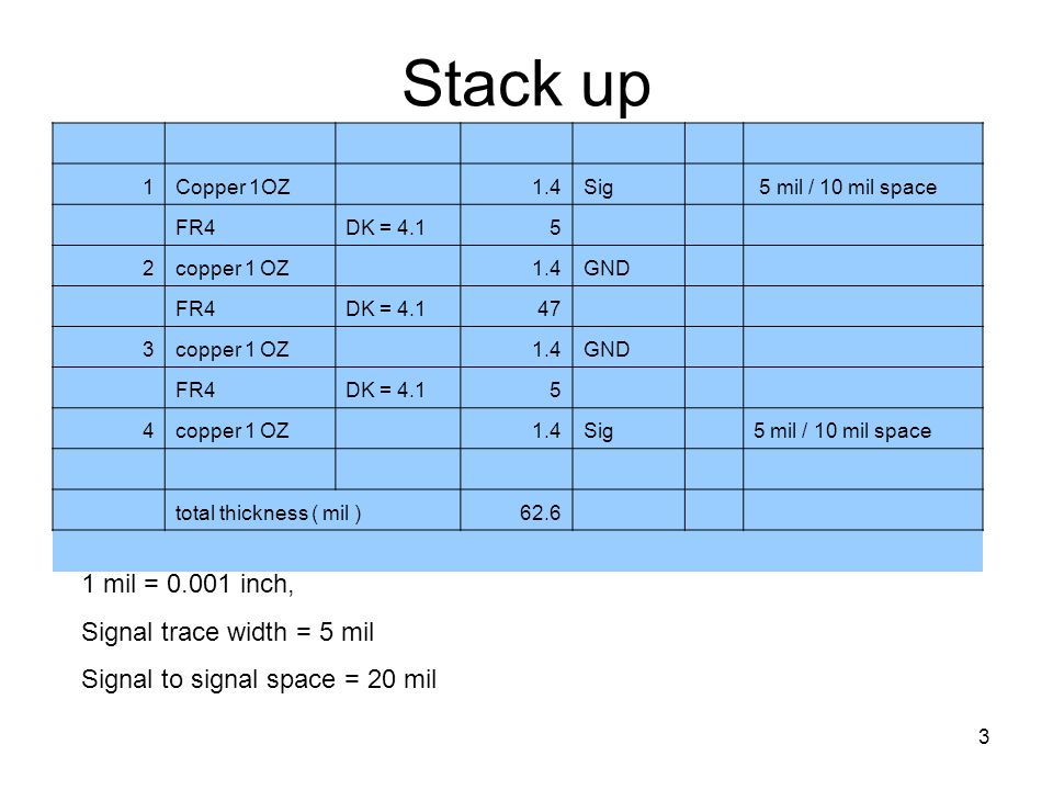 Stack up 1 mil = 0.001 inch, Signal trace width = 5 mil