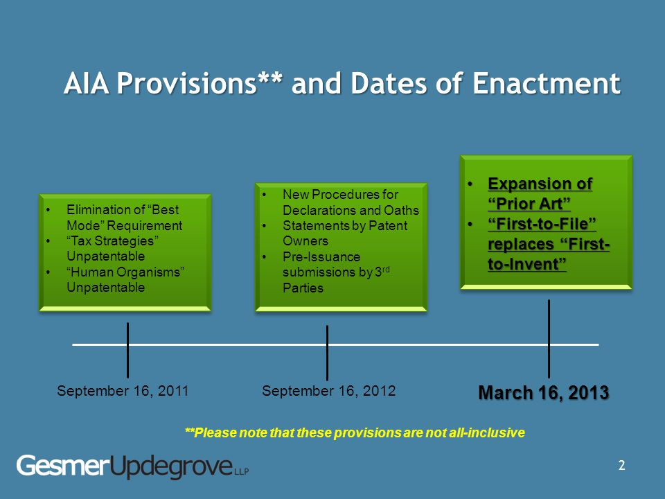 AIA Provisions** and Dates of Enactment