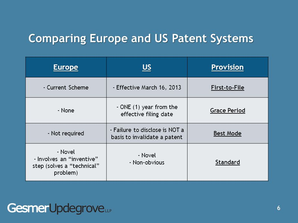Comparing Europe and US Patent Systems