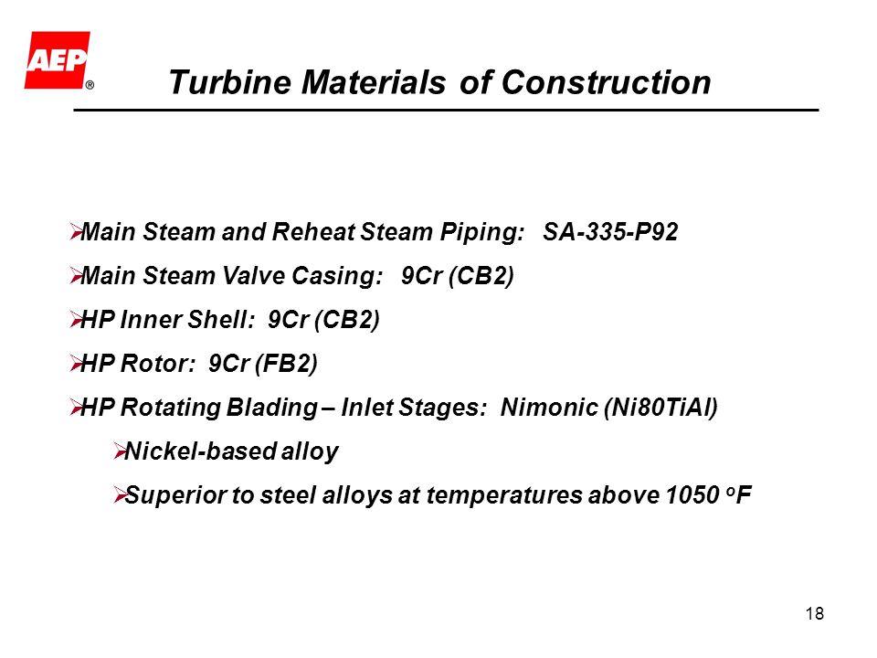 Turbine Materials of Construction
