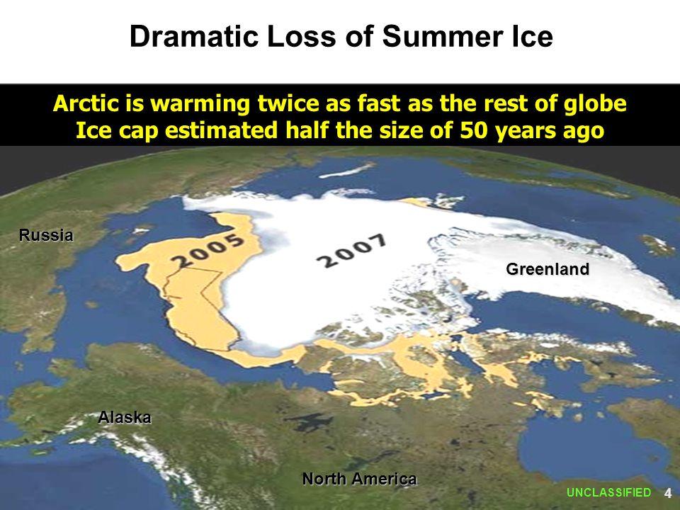 Dramatic Loss of Summer Ice