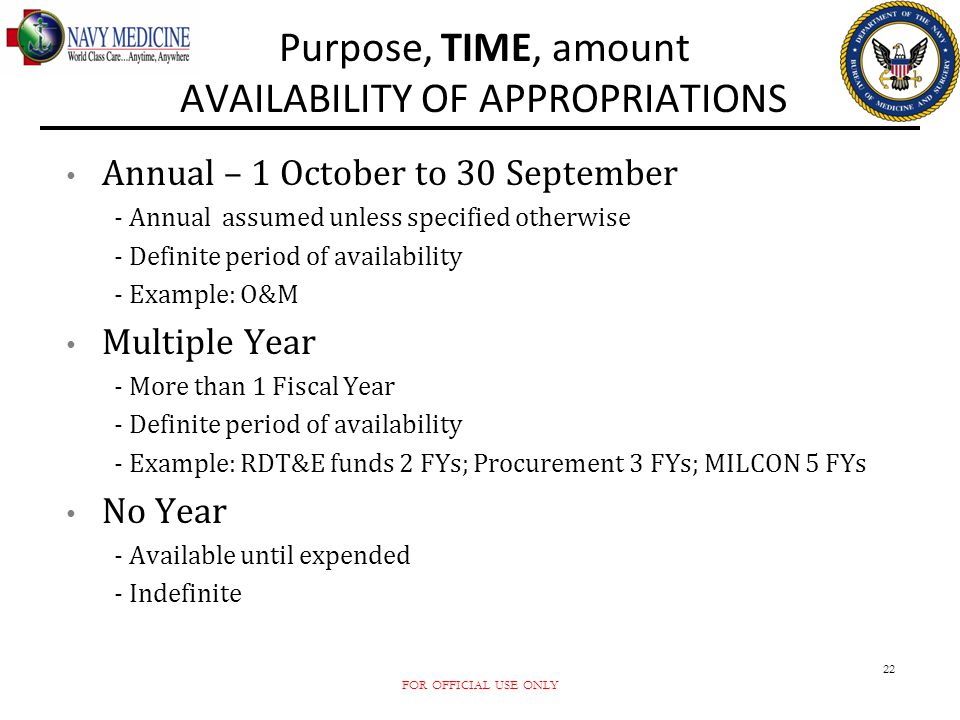 Purpose, TIME, amount AVAILABILITY OF APPROPRIATIONS