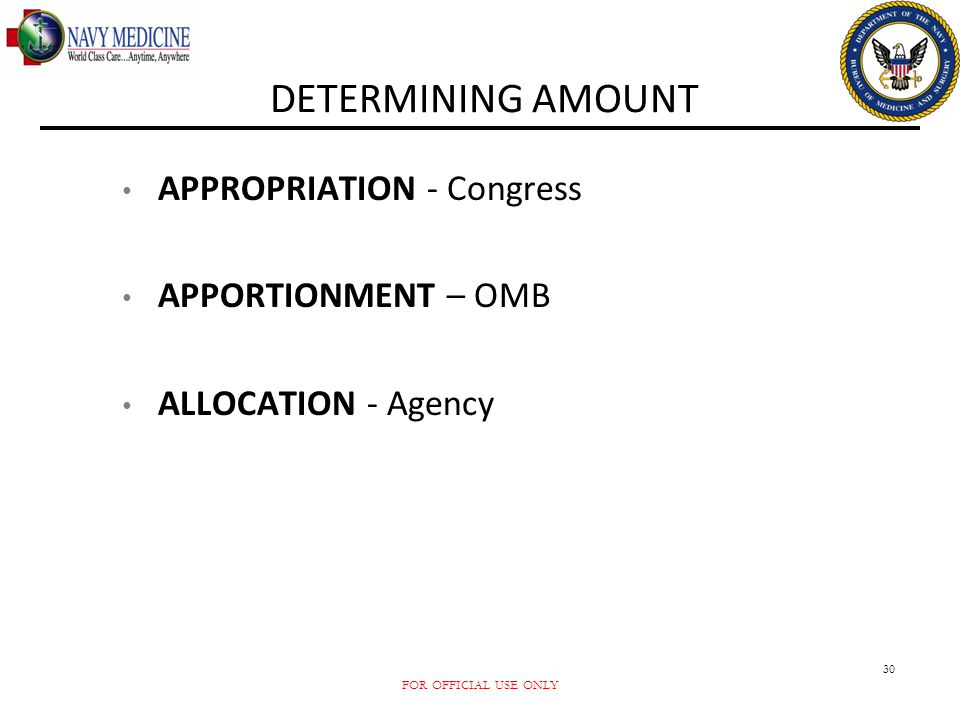 DETERMINING AMOUNT APPROPRIATION - Congress APPORTIONMENT – OMB