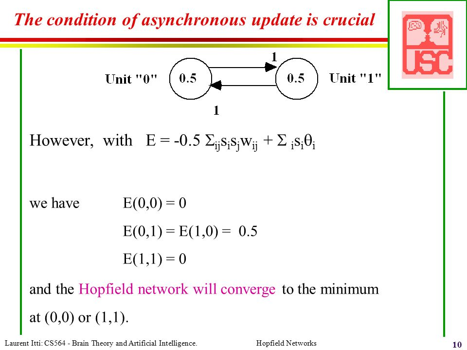 The condition of asynchronous update is crucial