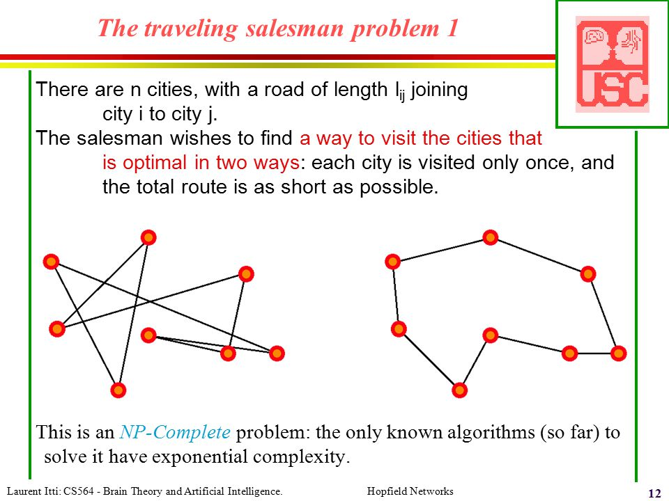 The traveling salesman problem 1