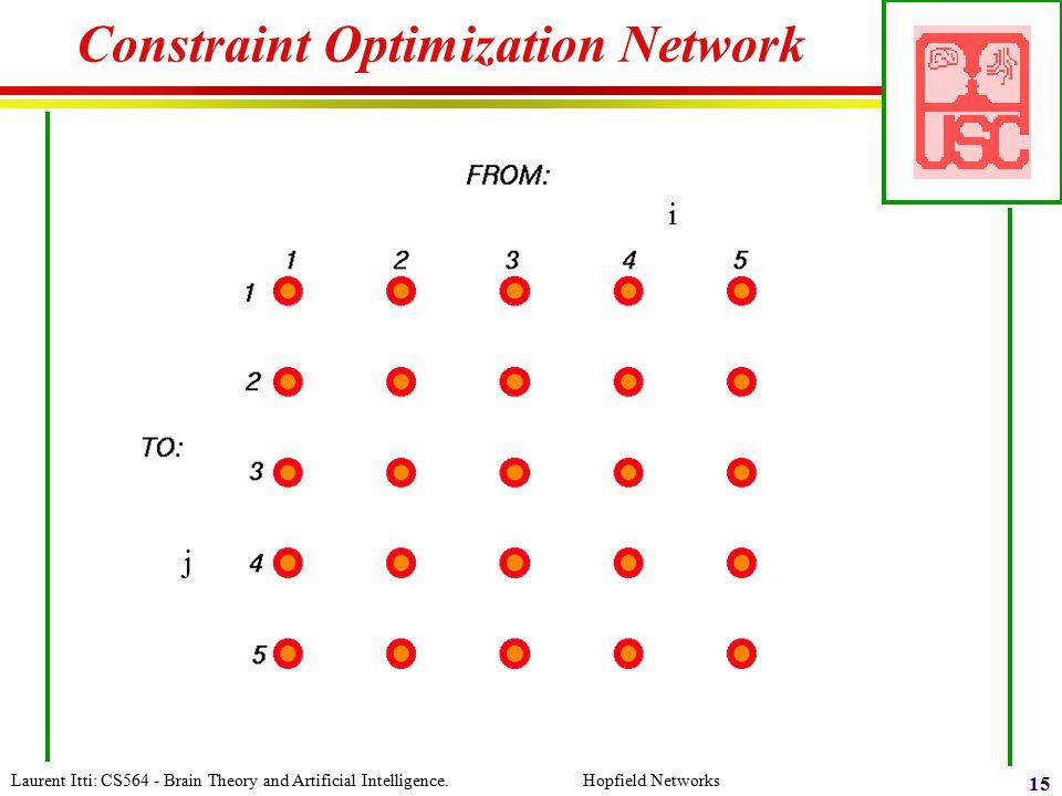 Constraint Optimization Network