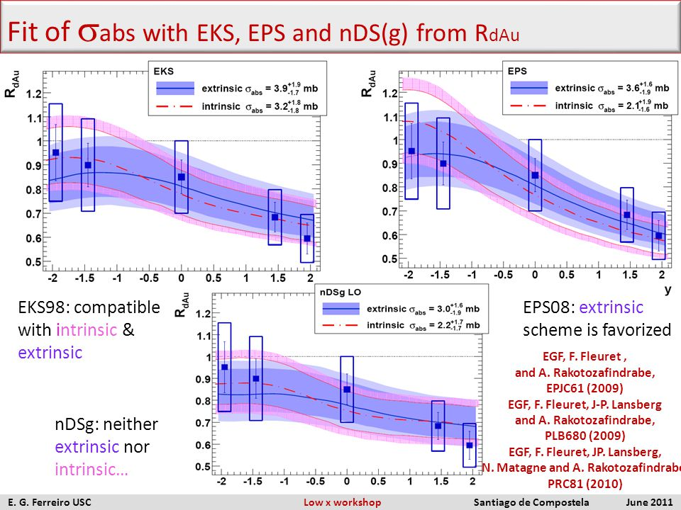 Fit of sabs with EKS, EPS and nDS(g) from RdAu