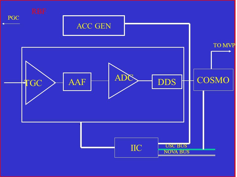 RBF PGC ACC GEN TO MVP TGC COSMO ADC AAF DDS IIC USC BUS NOVA BUS