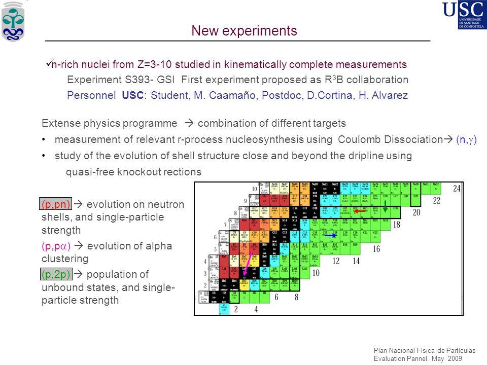 New experiments USC'05 USC'06