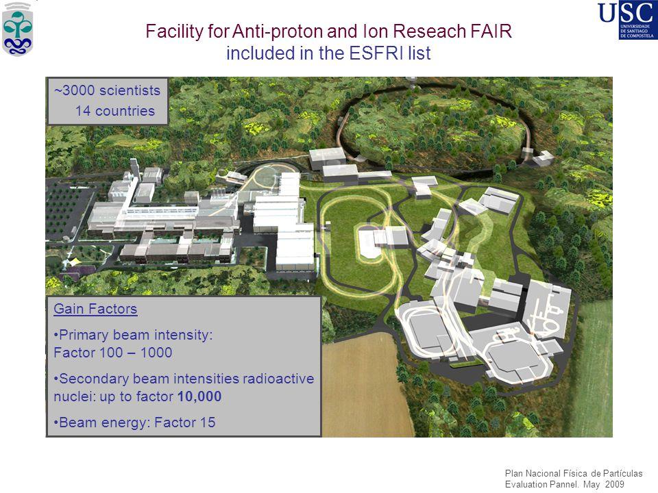 Facility for Anti-proton and Ion Reseach FAIR