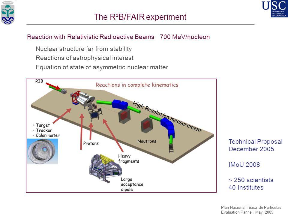 The R³B/FAIR experiment