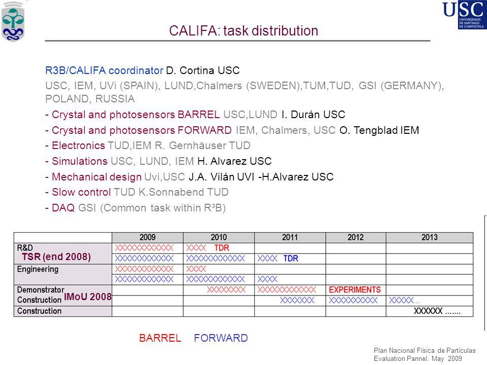 CALIFA: task distribution