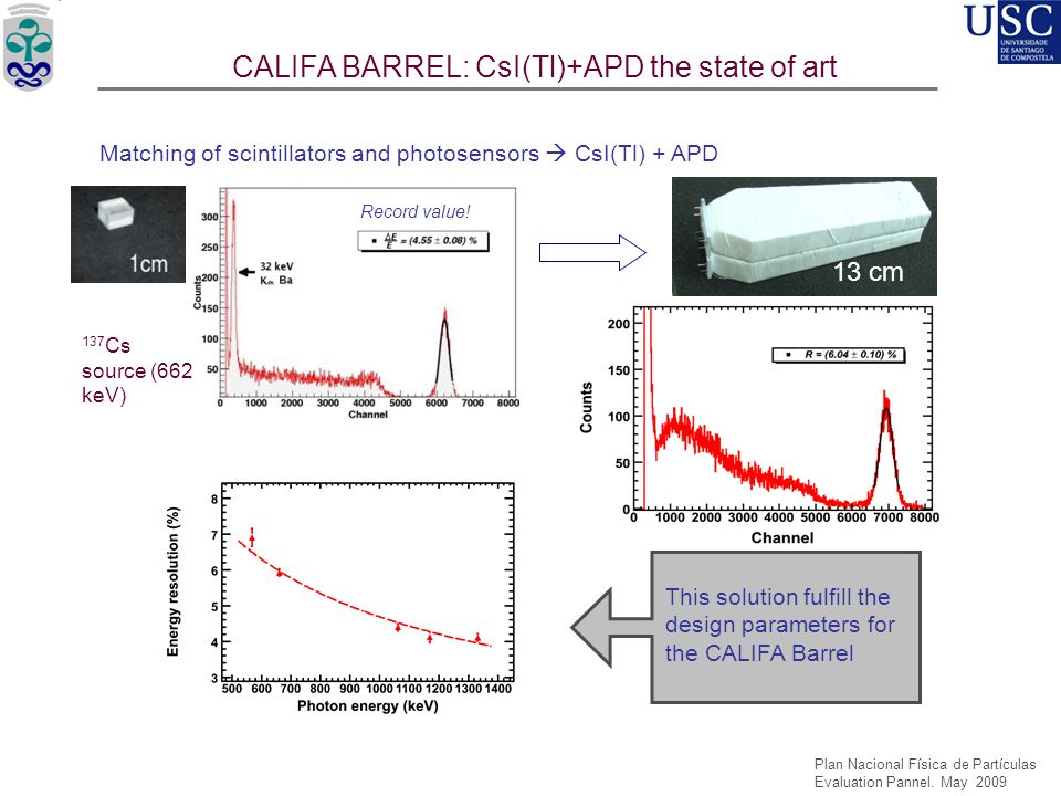 CALIFA BARREL: CsI(Tl)+APD the state of art