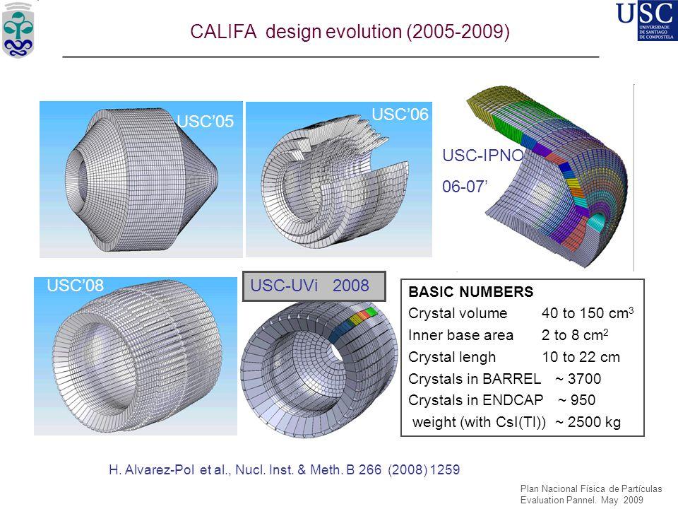 CALIFA design evolution (2005-2009)